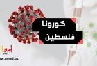 """الصحة الفلسطينية تعلن أرقام إصابات """"كورونا"""" في الضفة والقدس"""
