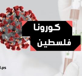 """الصحة الفلسطينية: (116) إصابة بـ""""كورونا"""" في غزة والضفة خلال 24 ساعة"""