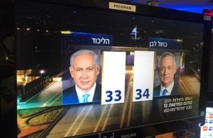 عقب الإعلان عن النتائج الأولية.. نتنياهو يجري مشاورات مع الأحزاب اليمينية