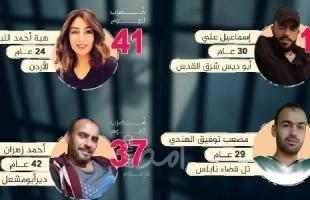 """(4) أسرى يواصلون معركة """"إضرابهم عن الطعام"""" داخل السجون بينهم الأسيرة """"اللبدي"""""""