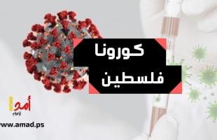 """الصحة الفلسطينية تسجل 30 حالة وفاة و1529 إصابة جديدة بفيروس """"كورونا"""""""