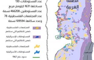 سيناتور أمريكي: الضم الكلي أو الجزئي لأراضي في الضفة تقويض للتفاهمات القائمة